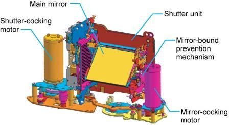 Motor_DiagramWeb